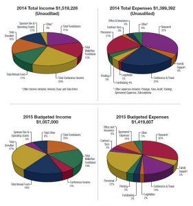 2014-2015 -MPS Financial Report